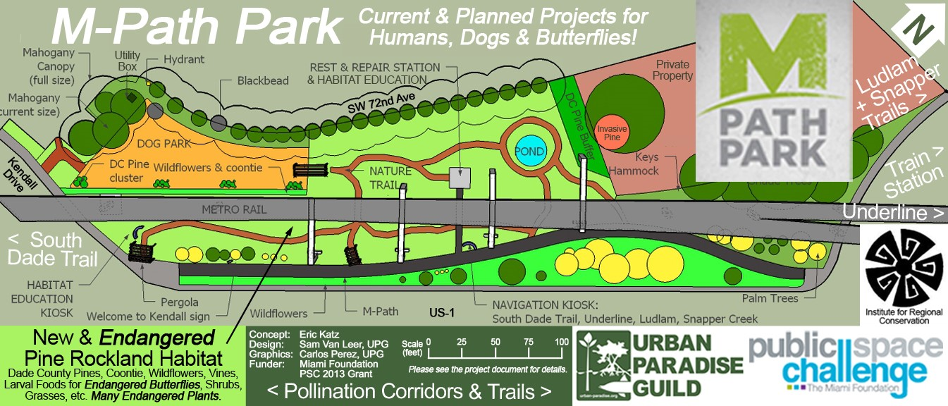 An example of using native plants and ecosystems in urban planning, the MPath Park envisioned by Urban Paradise Guild and being made real through the Miami Foundation Public Space Challenge incorporates habitat restoration and native gardens to create connectivity for the plants and wildlife as well as the human population of Miami.