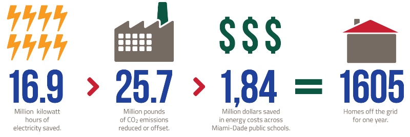 infographic-savings-2014 - small