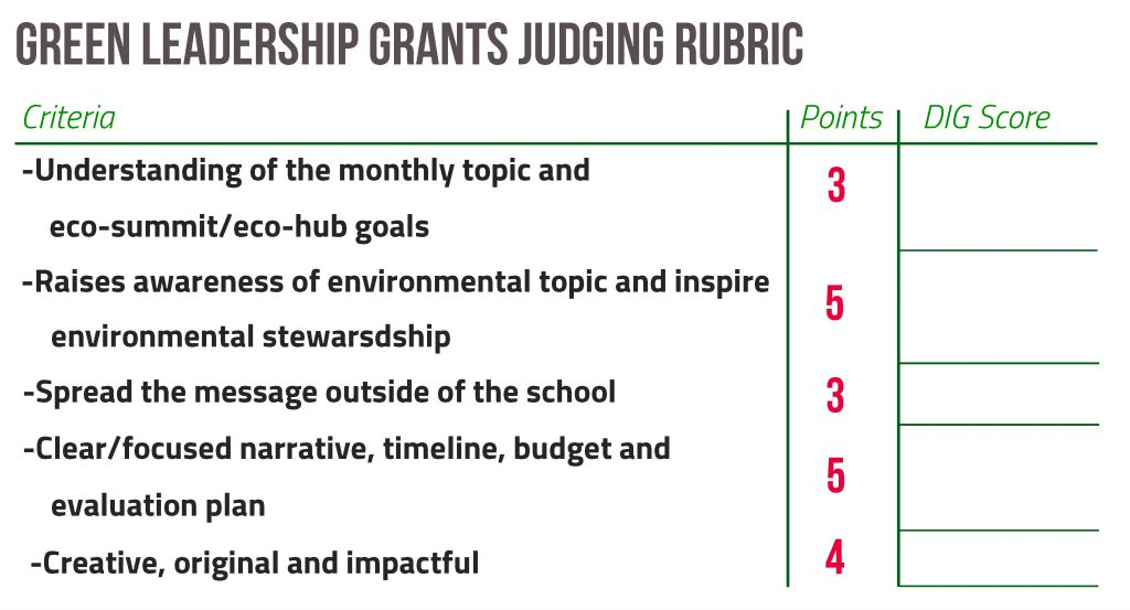 green-leadership-grant-rubric