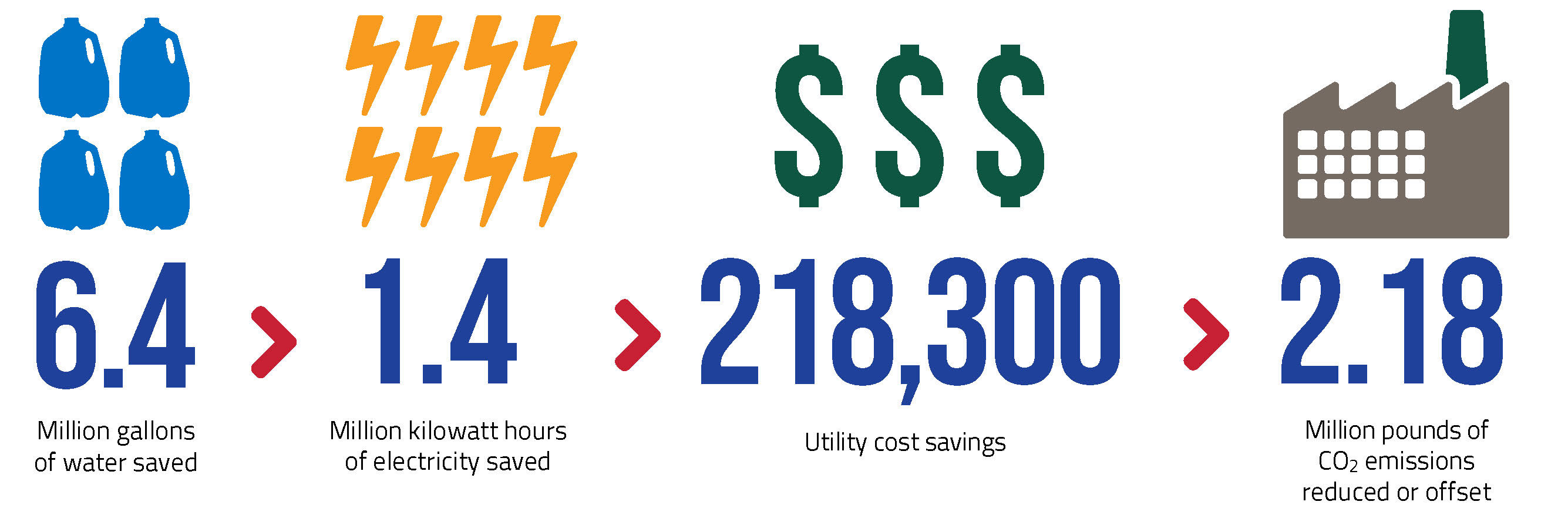 WE-LAB savings infographic 2019